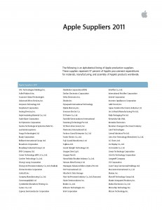 Apple published a list of most of its supply chain